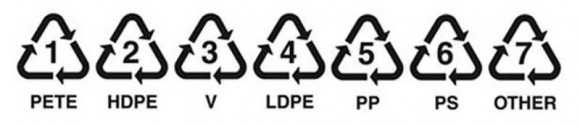 Recycling-RIC1